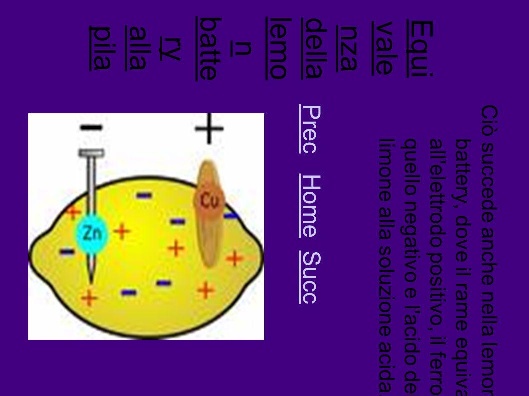 Equi vale nza della lemo n batte ry allapila Ciò succede anche nella lemon battery, dove il rame equivaleall elettrodo positivo, il ferro aquello negativo e l acido dellimone alla soluzione acida.