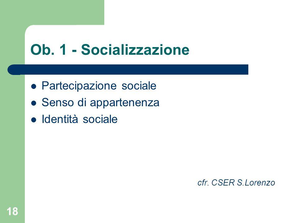Ob. 1 - Socializzazione Partecipazione sociale Senso di appartenenza Identità sociale cfr.