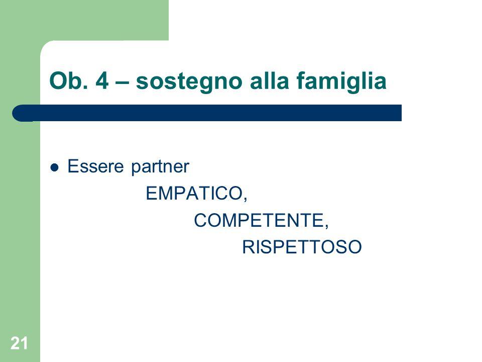 Ob. 4 – sostegno alla famiglia Essere partner EMPATICO, COMPETENTE, RISPETTOSO 21