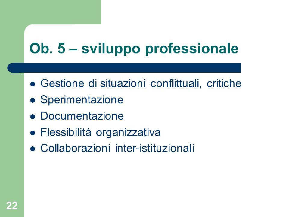 Ob. 5 – sviluppo professionale Gestione di situazioni conflittuali, critiche Sperimentazione Documentazione Flessibilità organizzativa Collaborazioni