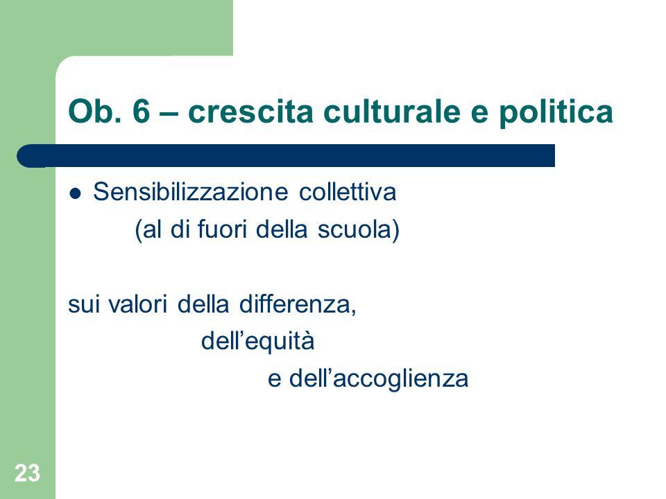 Ob. 6 – crescita culturale e politica Sensibilizzazione collettiva (al di fuori della scuola) sui valori della differenza, dell'equità e dell'accoglie