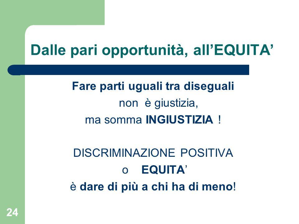 Dalle pari opportunità, all'EQUITA' Fare parti uguali tra diseguali non è giustizia, ma somma INGIUSTIZIA .