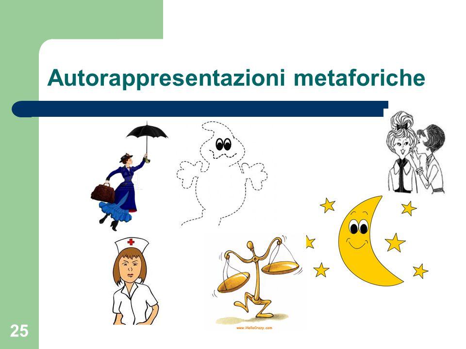 Autorappresentazioni metaforiche 25