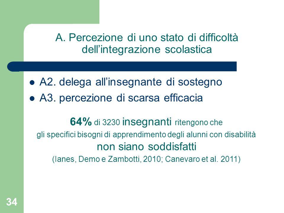 A. Percezione di uno stato di difficoltà dell'integrazione scolastica A2.