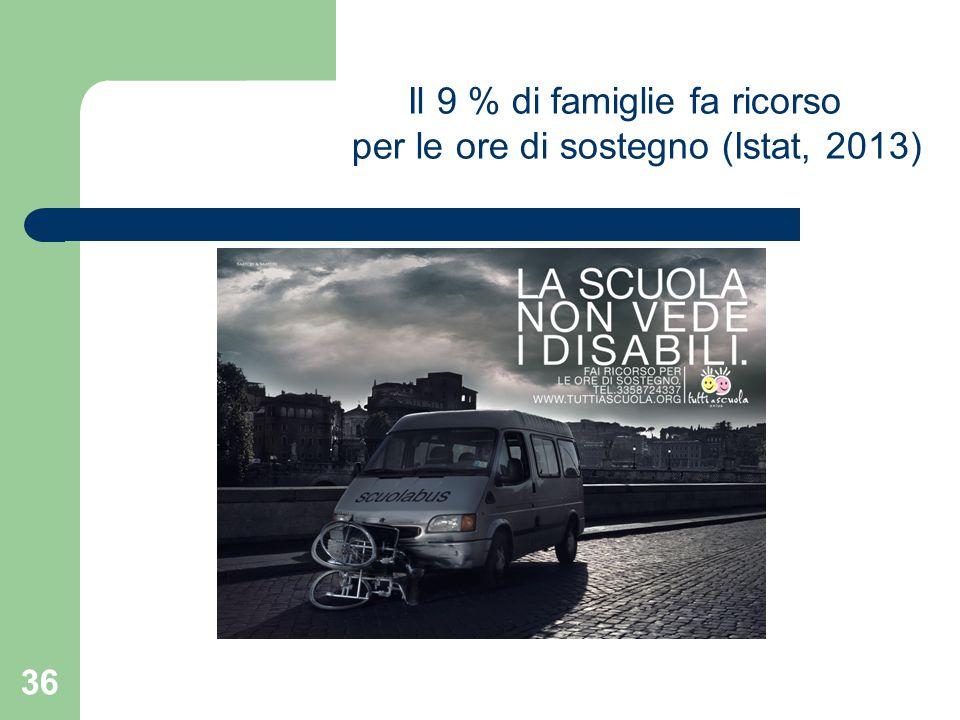 Il 9 % di famiglie fa ricorso per le ore di sostegno (Istat, 2013) 36