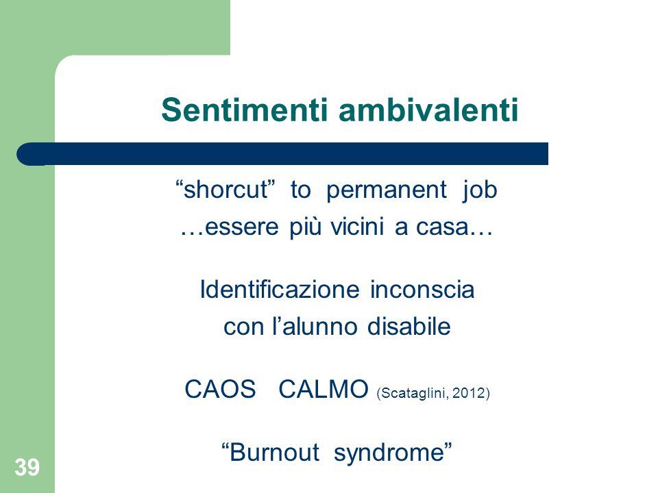 Sentimenti ambivalenti shorcut to permanent job …essere più vicini a casa… Identificazione inconscia con l'alunno disabile CAOS CALMO (Scataglini, 2012) Burnout syndrome 39