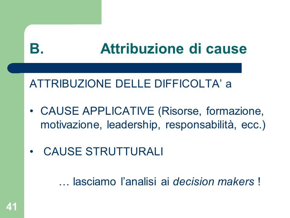 B. Attribuzione di cause ATTRIBUZIONE DELLE DIFFICOLTA' a CAUSE APPLICATIVE (Risorse, formazione, motivazione, leadership, responsabilità, ecc.) CAUSE