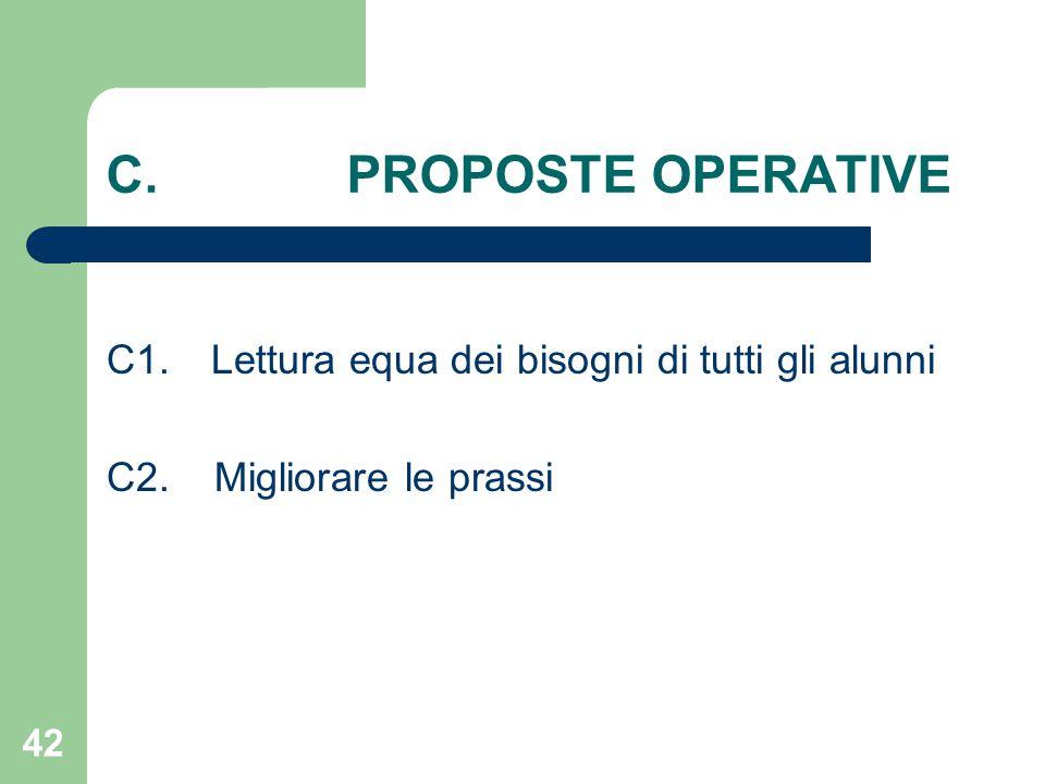 C. PROPOSTE OPERATIVE C1.Lettura equa dei bisogni di tutti gli alunni C2. Migliorare le prassi 42