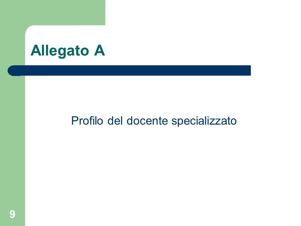 Allegato A Profilo del docente specializzato 9