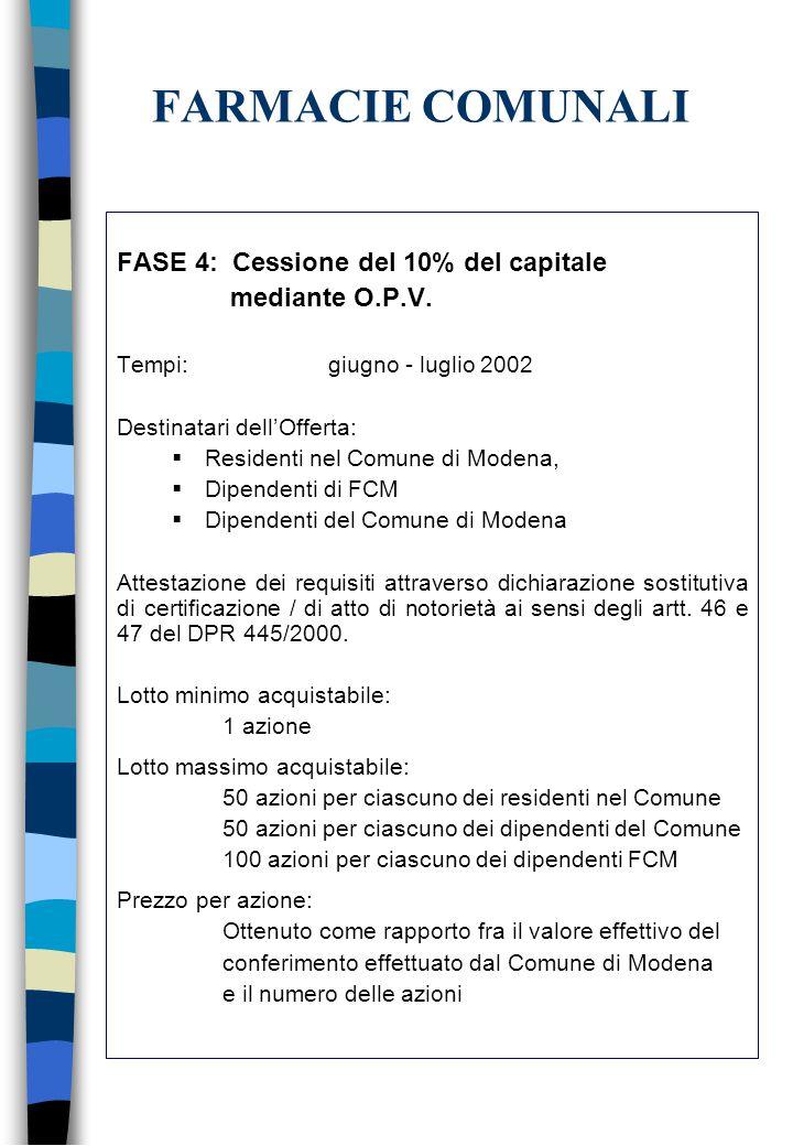 FASE 4: Cessione del 10% del capitale mediante O.P.V.