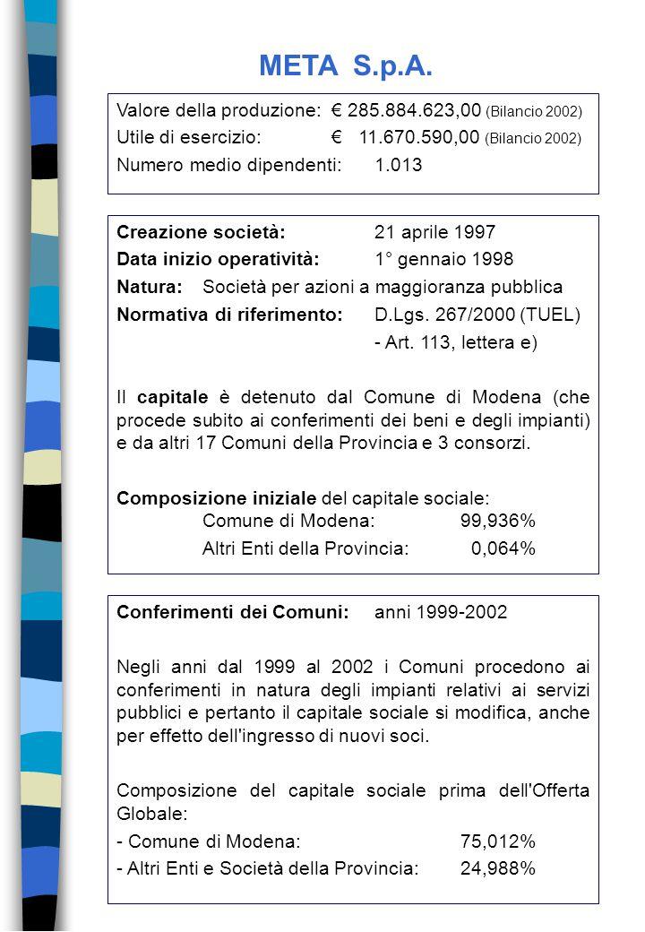 Valore della produzione: € 285.884.623,00 (Bilancio 2002) Utile di esercizio: € 11.670.590,00 (Bilancio 2002) Numero medio dipendenti: 1.013 Creazione società: 21 aprile 1997 Data inizio operatività: 1° gennaio 1998 Natura: Società per azioni a maggioranza pubblica Normativa di riferimento: D.Lgs.