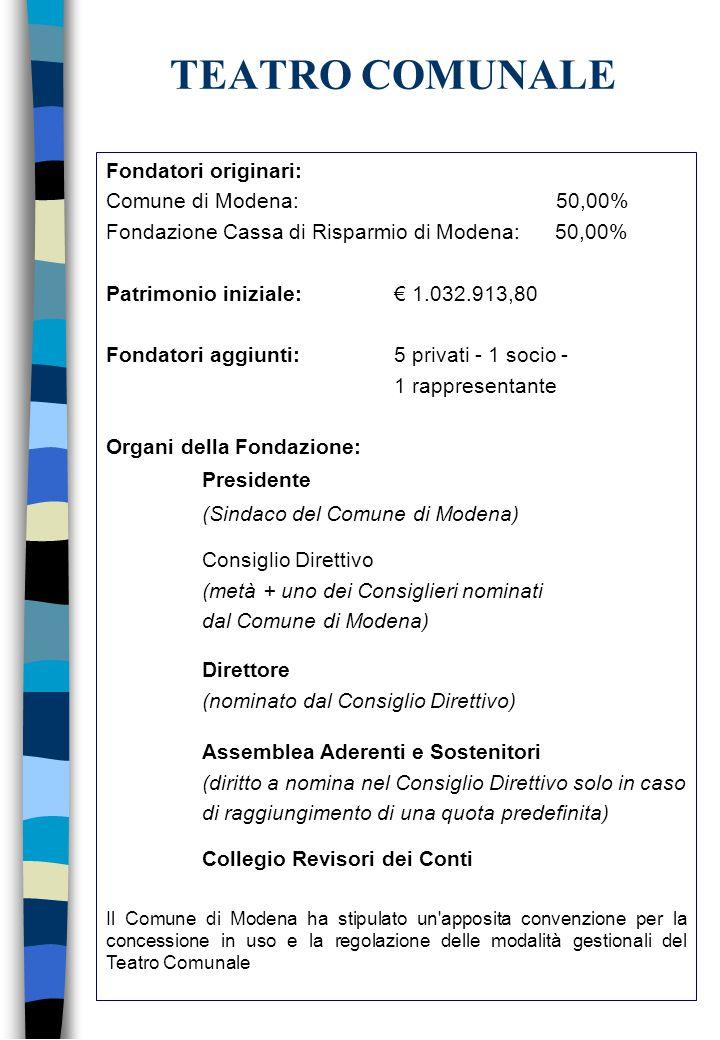 Fondatori originari: Comune di Modena: 50,00% Fondazione Cassa di Risparmio di Modena: 50,00% Patrimonio iniziale:€ 1.032.913,80 Fondatori aggiunti: 5 privati - 1 socio - 1 rappresentante Organi della Fondazione: Presidente (Sindaco del Comune di Modena) Consiglio Direttivo (metà + uno dei Consiglieri nominati dal Comune di Modena) Direttore (nominato dal Consiglio Direttivo) Assemblea Aderenti e Sostenitori (diritto a nomina nel Consiglio Direttivo solo in caso di raggiungimento di una quota predefinita) Collegio Revisori dei Conti Il Comune di Modena ha stipulato un apposita convenzione per la concessione in uso e la regolazione delle modalità gestionali del Teatro Comunale TEATRO COMUNALE