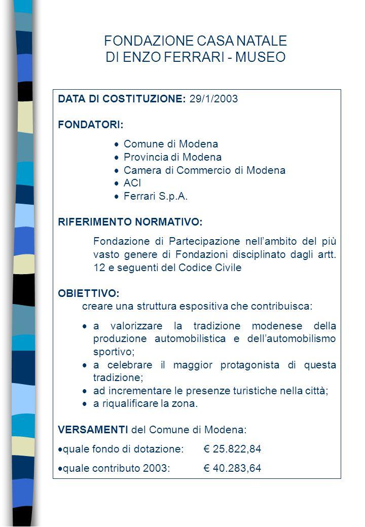FONDAZIONE CASA NATALE DI ENZO FERRARI - MUSEO DATA DI COSTITUZIONE: 29/1/2003 FONDATORI:  Comune di Modena  Provincia di Modena  Camera di Commercio di Modena  ACI  Ferrari S.p.A.