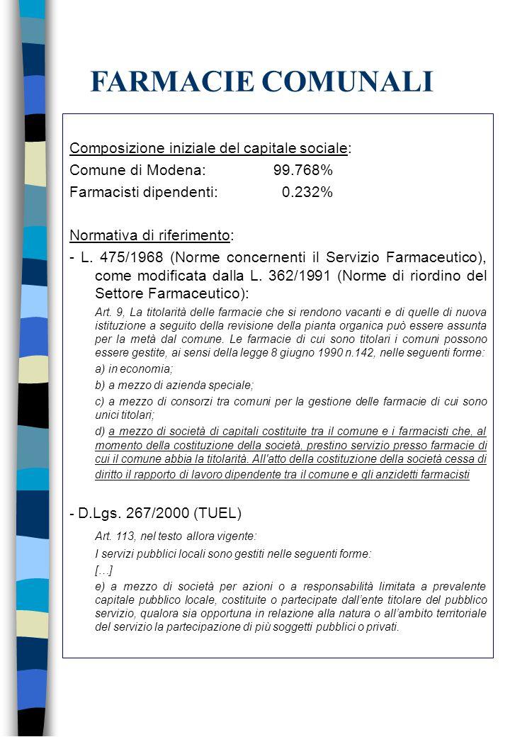Composizione iniziale del capitale sociale: Comune di Modena: 99.768% Farmacisti dipendenti: 0.232% Normativa di riferimento: - L.