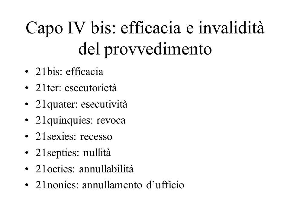 Capo IV bis: efficacia e invalidità del provvedimento 21bis: efficacia 21ter: esecutorietà 21quater: esecutività 21quinquies: revoca 21sexies: recesso
