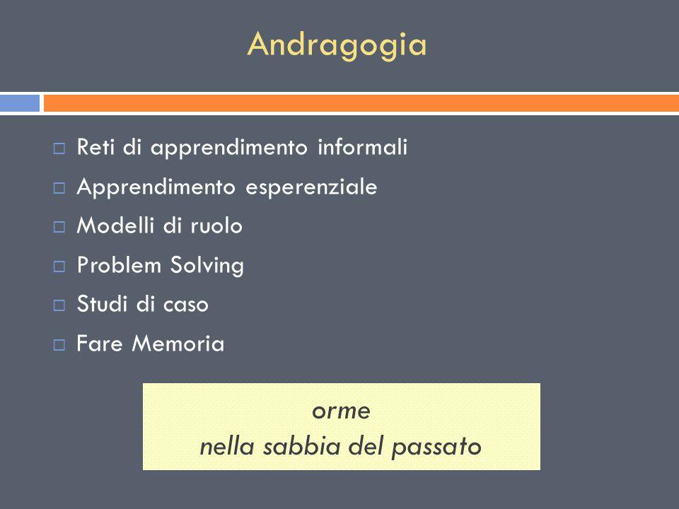 Andragogia  Reti di apprendimento informali  Apprendimento esperenziale  Modelli di ruolo  Problem Solving  Studi di caso  Fare Memoria orme nel