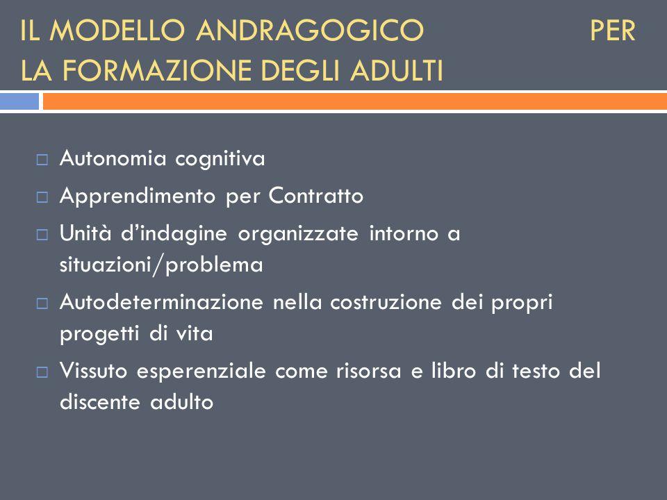 IL MODELLO ANDRAGOGICO PER LA FORMAZIONE DEGLI ADULTI  Autonomia cognitiva  Apprendimento per Contratto  Unità d'indagine organizzate intorno a sit