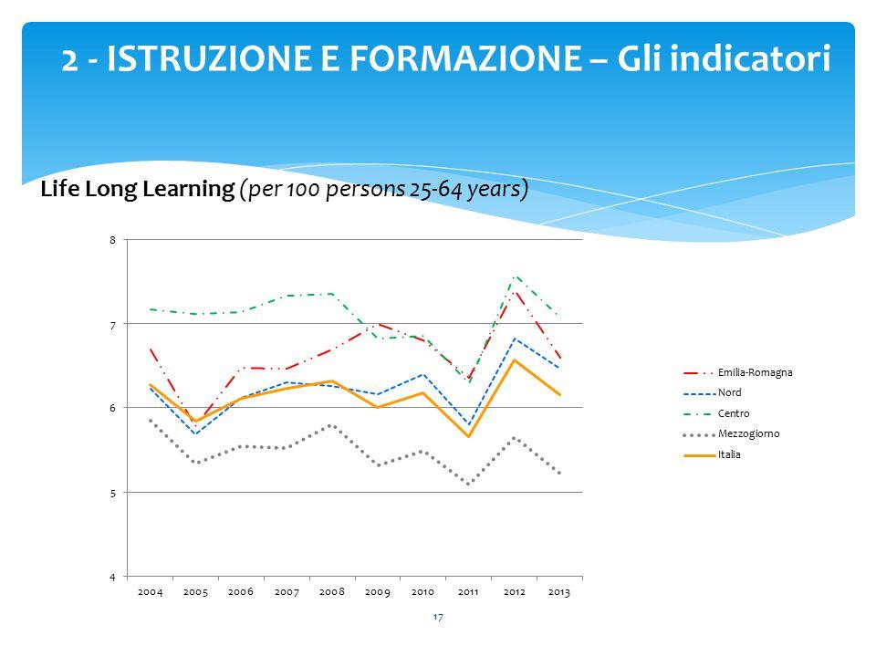 17 2 - ISTRUZIONE E FORMAZIONE – Gli indicatori Life Long Learning (per 100 persons 25-64 years)