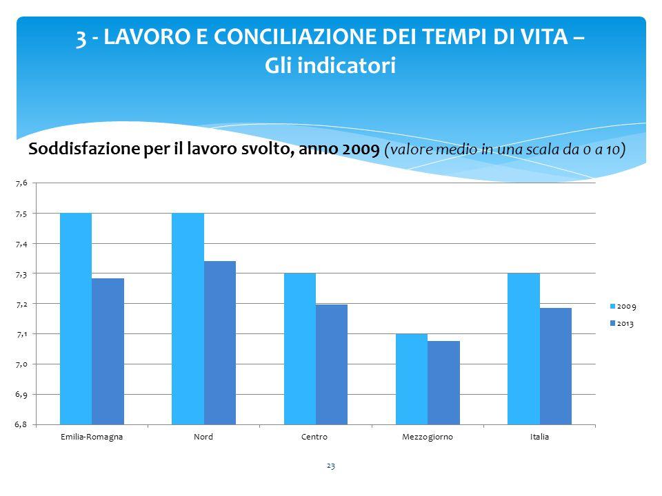23 3 - LAVORO E CONCILIAZIONE DEI TEMPI DI VITA – Gli indicatori Soddisfazione per il lavoro svolto, anno 2009 (valore medio in una scala da 0 a 10)