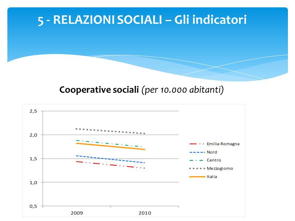 29 5 - RELAZIONI SOCIALI – Gli indicatori Cooperative sociali (per 10.000 abitanti)