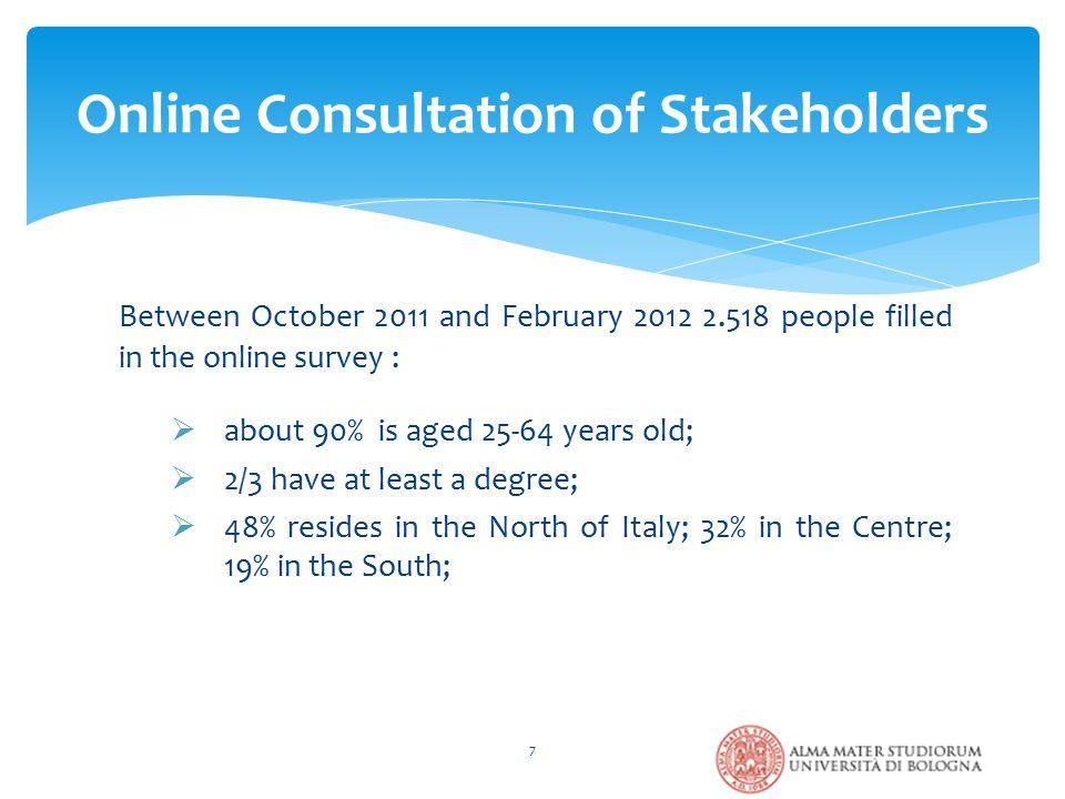 48 To study -Rapporto BES Marzo 2013Rapporto BES -ARPA – Ecoscienza Le esperienze e i progetti nelle città: Bologna.