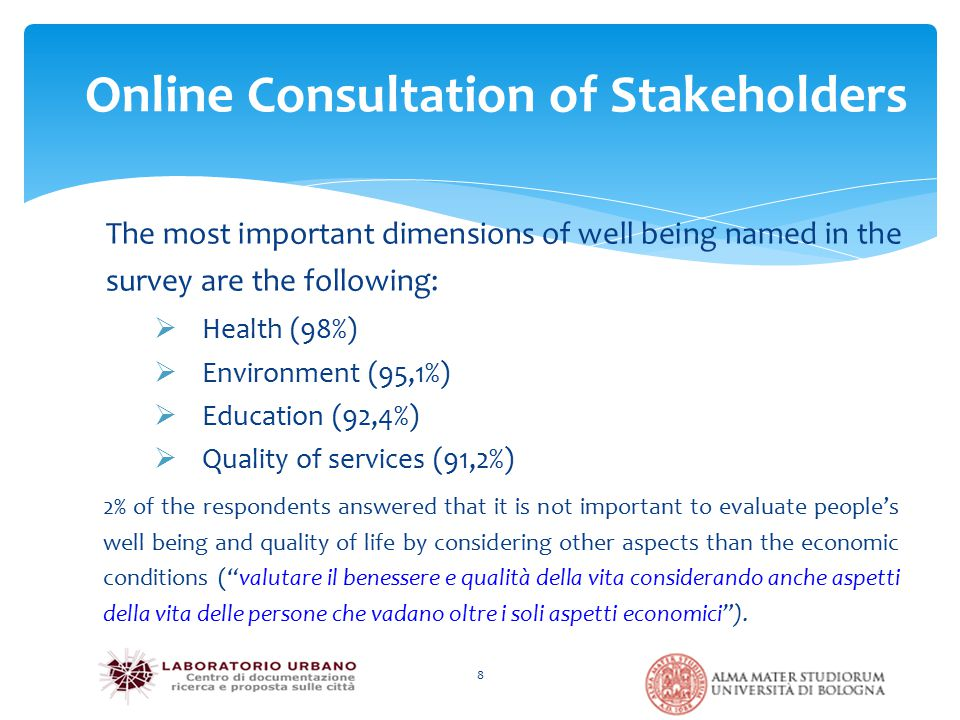 8 The most important dimensions of well being named in the survey are the following:  Health (98%)  Environment (95,1%)  Education (92,4%)  Quality of services (91,2%) 2% of the respondents answered that it is not important to evaluate people's well being and quality of life by considering other aspects than the economic conditions ( valutare il benessere e qualità della vita considerando anche aspetti della vita delle persone che vadano oltre i soli aspetti economici ).