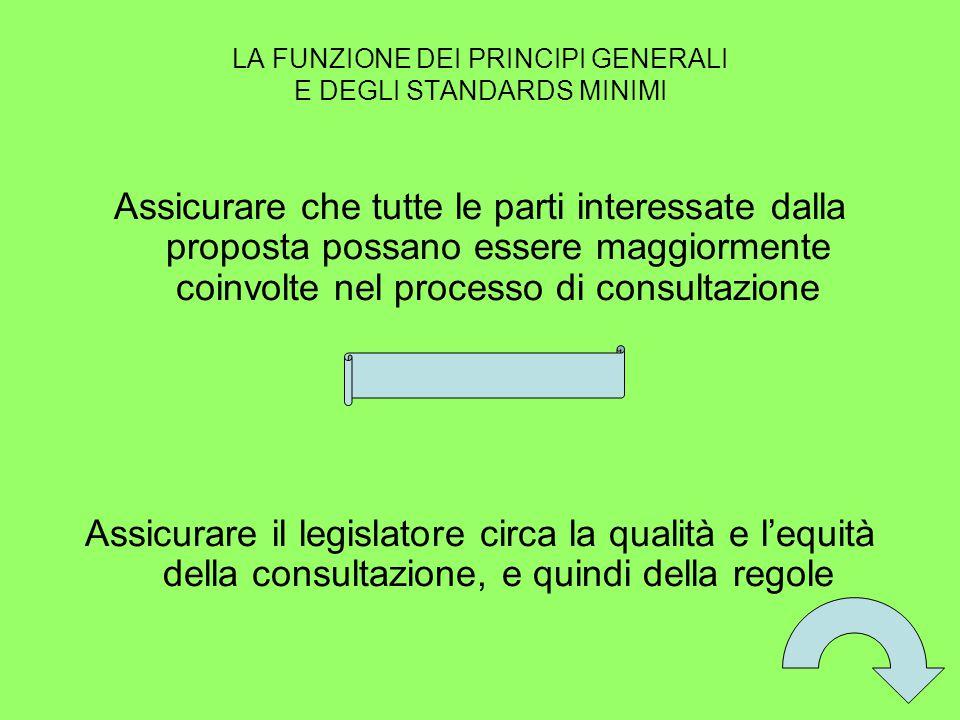 LA FUNZIONE DEI PRINCIPI GENERALI E DEGLI STANDARDS MINIMI Assicurare che tutte le parti interessate dalla proposta possano essere maggiormente coinvolte nel processo di consultazione Assicurare il legislatore circa la qualità e l'equità della consultazione, e quindi della regole