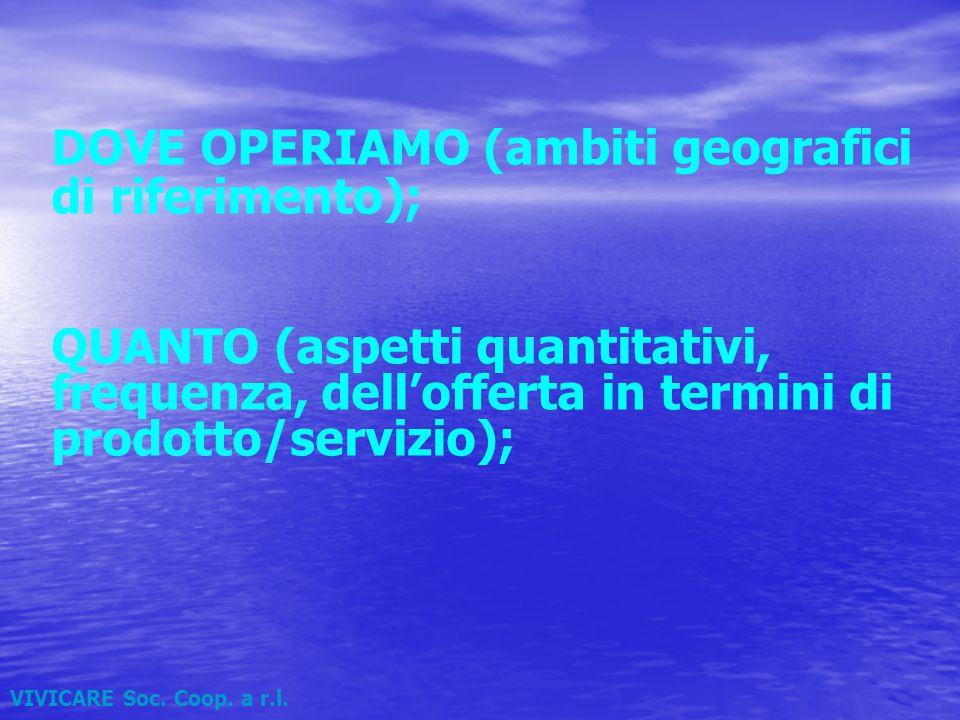 DOVE OPERIAMO (ambiti geografici di riferimento); QUANTO (aspetti quantitativi, frequenza, dell'offerta in termini di prodotto/servizio);