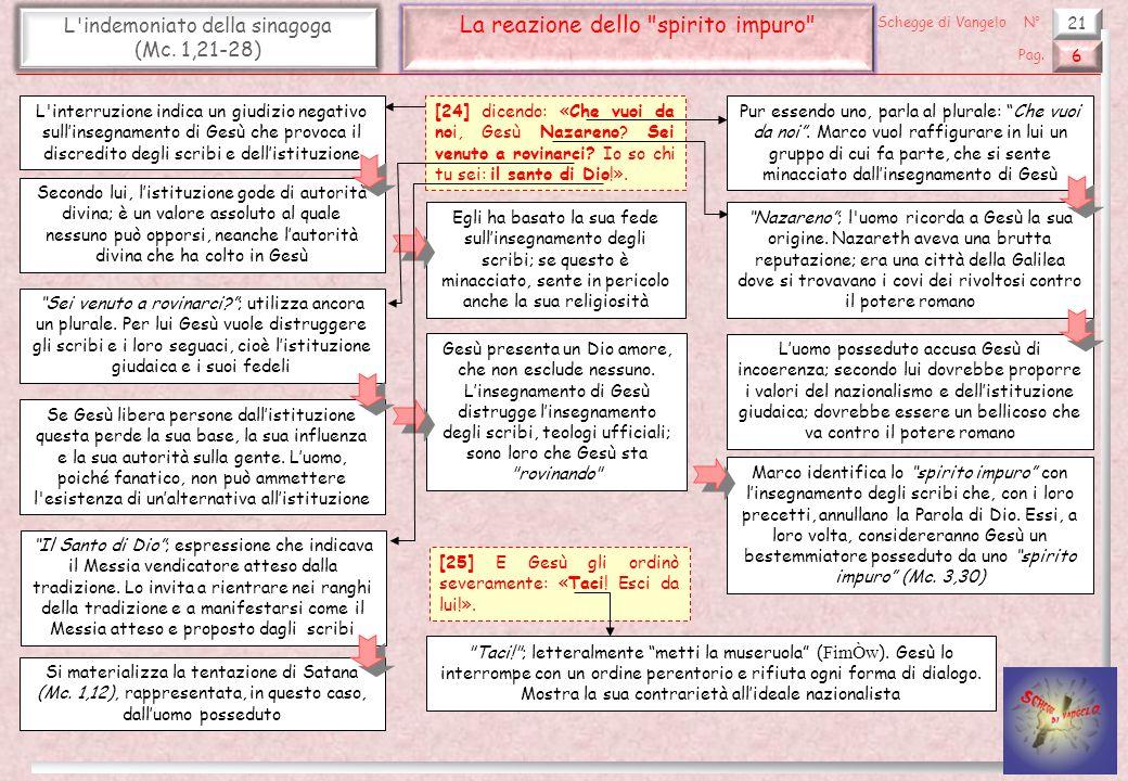 21 L'indemoniato della sinagoga (Mc. 1,21-28) La reazione dello