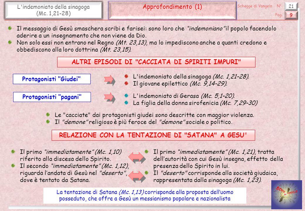 21 L'indemoniato della sinagoga (Mc. 1,21-28) Approfondimento (1) 9 Pag. Schegge di VangeloN° Il messaggio di Gesù smaschera scribi e farisei: sono lo