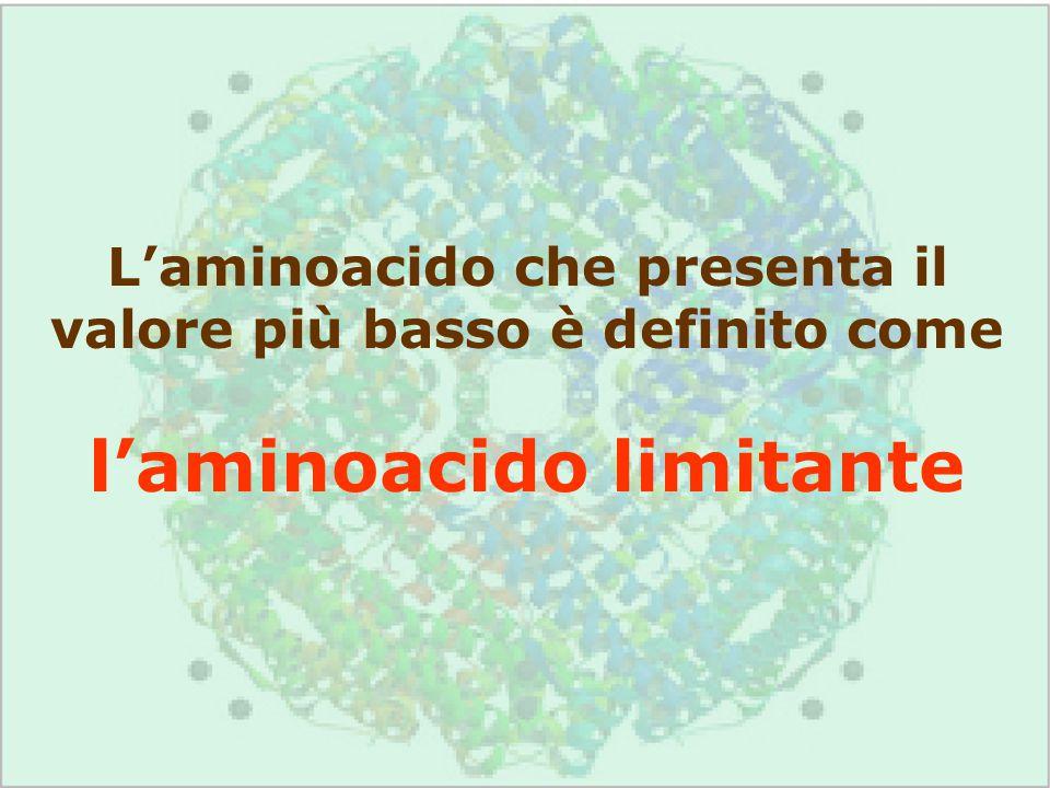 L'aminoacido che presenta il valore più basso è definito come l'aminoacido limitante