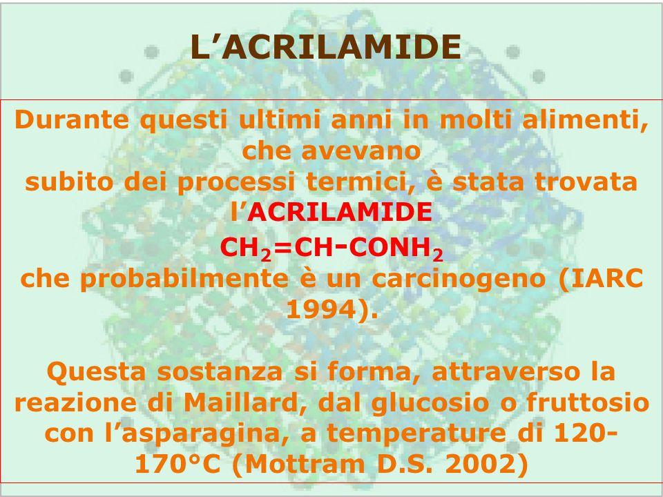 Durante questi ultimi anni in molti alimenti, che avevano subito dei processi termici, è stata trovata l'ACRILAMIDE CH 2 =CH - CONH 2 che probabilment