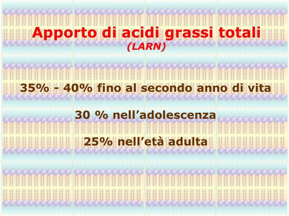 Apporto di acidi grassi totali (LARN) 35% - 40% fino al secondo anno di vita 30 % nell'adolescenza 25% nell'età adulta