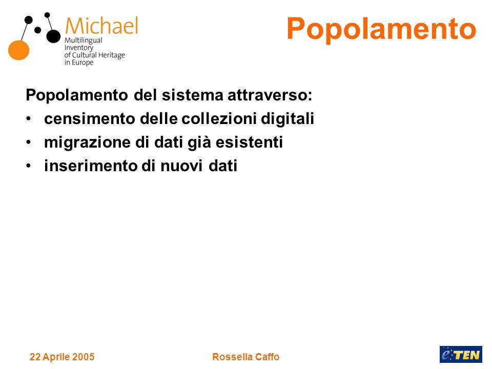 22 Aprile 2005Rossella Caffo Popolamento del sistema attraverso: censimento delle collezioni digitali migrazione di dati già esistenti inserimento di nuovi dati Popolamento