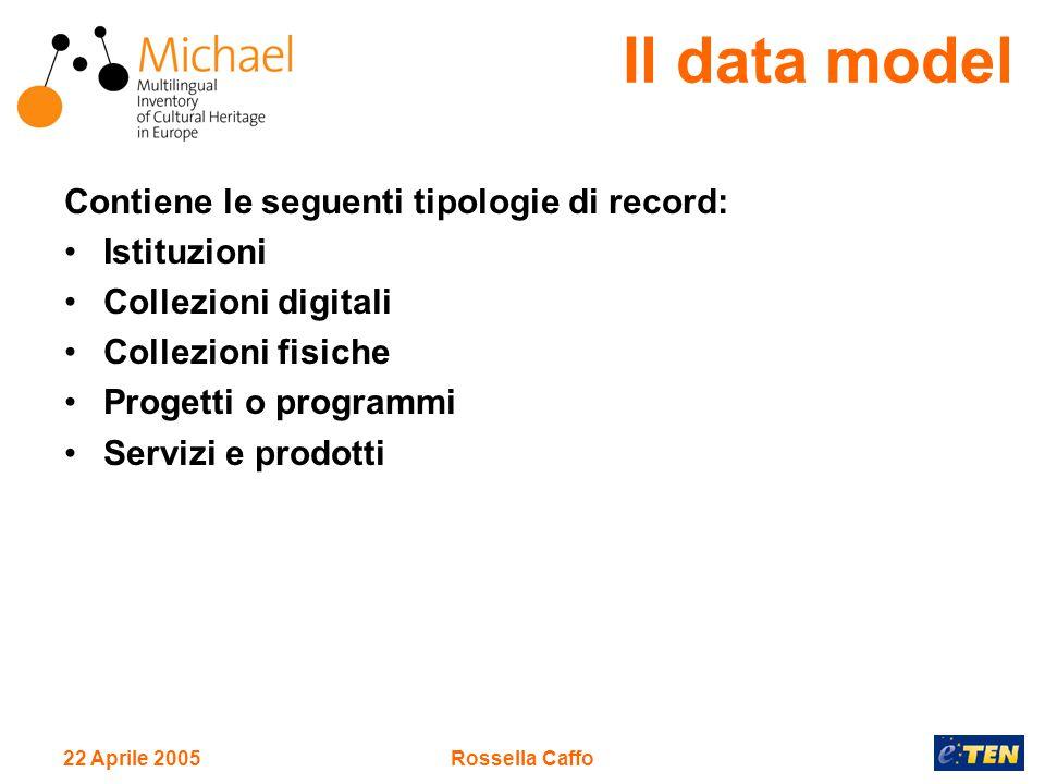 22 Aprile 2005Rossella Caffo Contiene le seguenti tipologie di record: Istituzioni Collezioni digitali Collezioni fisiche Progetti o programmi Servizi e prodotti Il data model