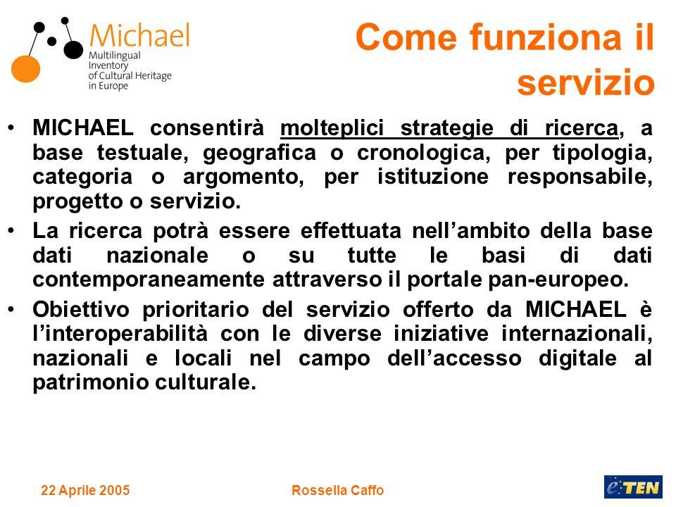 22 Aprile 2005Rossella Caffo MICHAEL consentirà molteplici strategie di ricerca, a base testuale, geografica o cronologica, per tipologia, categoria o argomento, per istituzione responsabile, progetto o servizio.