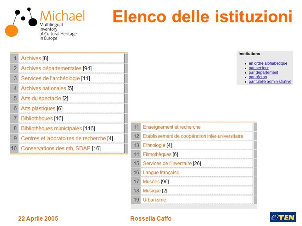 22 Aprile 2005Rossella Caffo Elenco delle istituzioni