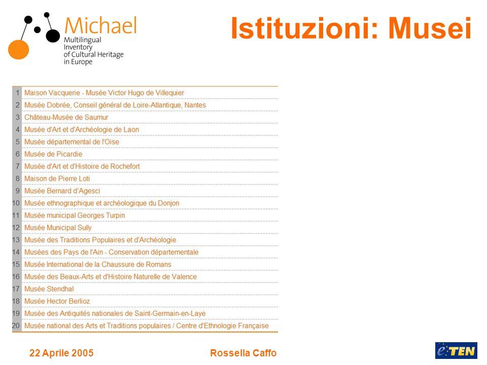 22 Aprile 2005Rossella Caffo Istituzioni: Musei