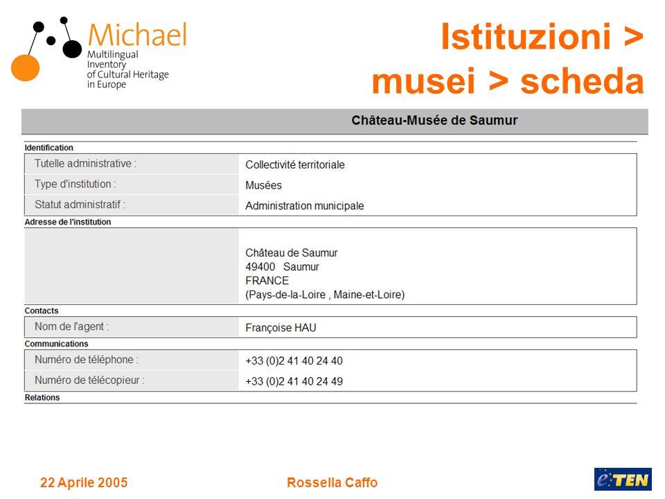 22 Aprile 2005Rossella Caffo Istituzioni > musei > scheda