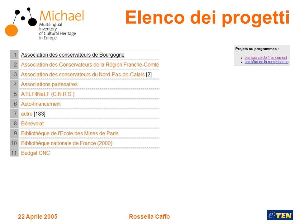 22 Aprile 2005Rossella Caffo Elenco dei progetti