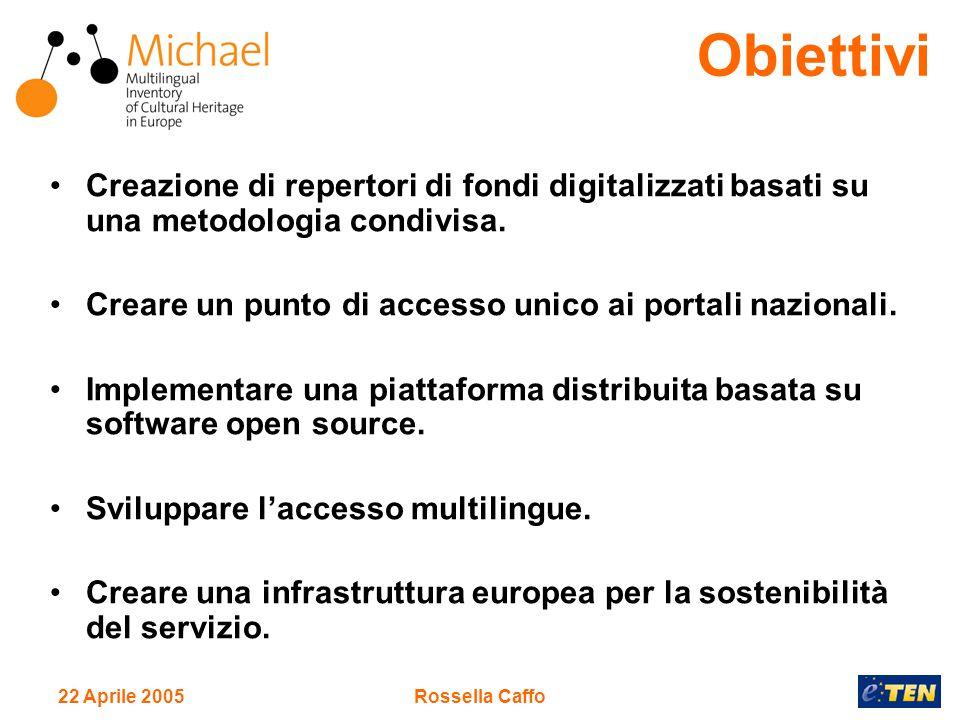 22 Aprile 2005Rossella Caffo Creazione di repertori di fondi digitalizzati basati su una metodologia condivisa. Creare un punto di accesso unico ai po