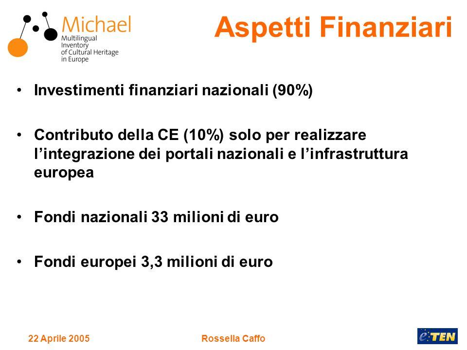 22 Aprile 2005Rossella Caffo Investimenti finanziari nazionali (90%) Contributo della CE (10%) solo per realizzare l'integrazione dei portali nazionali e l'infrastruttura europea Fondi nazionali 33 milioni di euro Fondi europei 3,3 milioni di euro Aspetti Finanziari