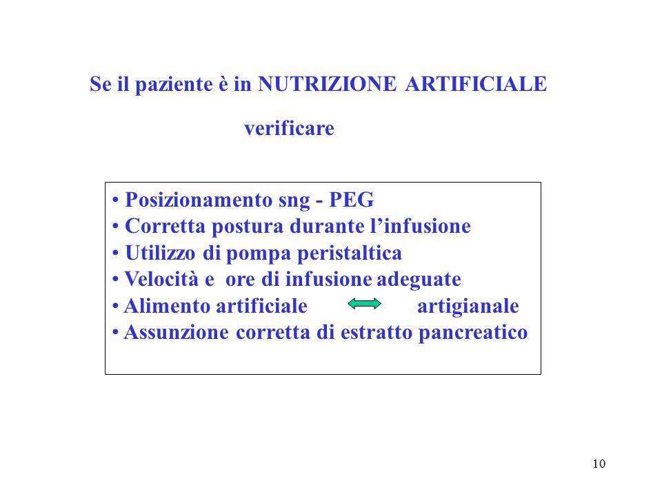 10 Se il paziente è in NUTRIZIONE ARTIFICIALE Posizionamento sng - PEG Corretta postura durante l'infusione Utilizzo di pompa peristaltica Velocità e