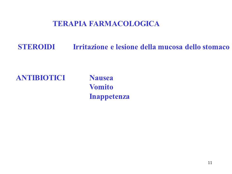 11 TERAPIA FARMACOLOGICA STEROIDIIrritazione e lesione della mucosa dello stomaco ANTIBIOTICINausea Vomito Inappetenza