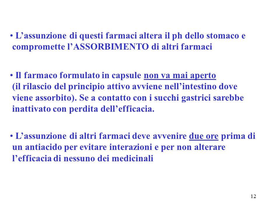 12 Il farmaco formulato in capsule non va mai aperto (il rilascio del principio attivo avviene nell'intestino dove viene assorbito). Se a contatto con