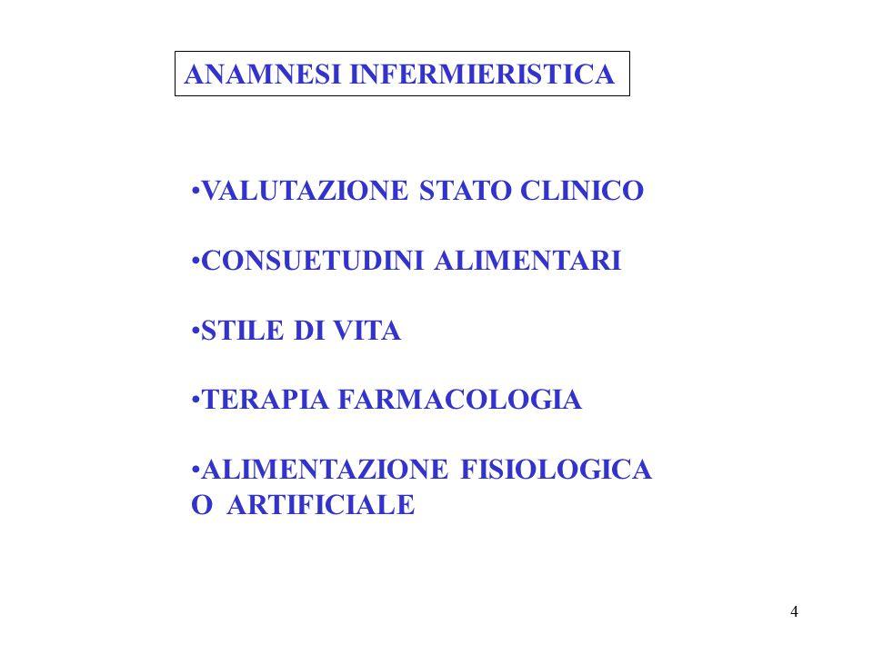 4 ANAMNESI INFERMIERISTICA VALUTAZIONE STATO CLINICO CONSUETUDINI ALIMENTARI STILE DI VITA TERAPIA FARMACOLOGIA ALIMENTAZIONE FISIOLOGICA O ARTIFICIAL