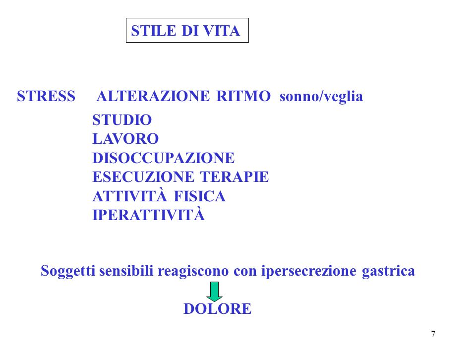 7 STILE DI VITA ALTERAZIONE RITMO sonno/vegliaSTRESS STUDIO LAVORO DISOCCUPAZIONE ESECUZIONE TERAPIE ATTIVITÀ FISICA IPERATTIVITÀ Soggetti sensibili r