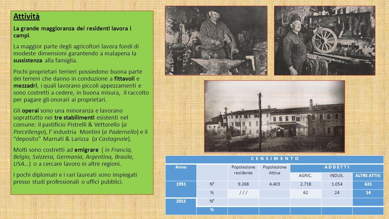 BIANCHIN GINO 1926 – 1944 residente a Postioma Durante un'azione, veniva catturato, dopo lunghe sevizie veniva fucilato a Corti di TV l'8.