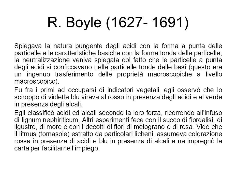R. Boyle (1627- 1691) Spiegava la natura pungente degli acidi con la forma a punta delle particelle e le caratteristiche basiche con la forma tonda de