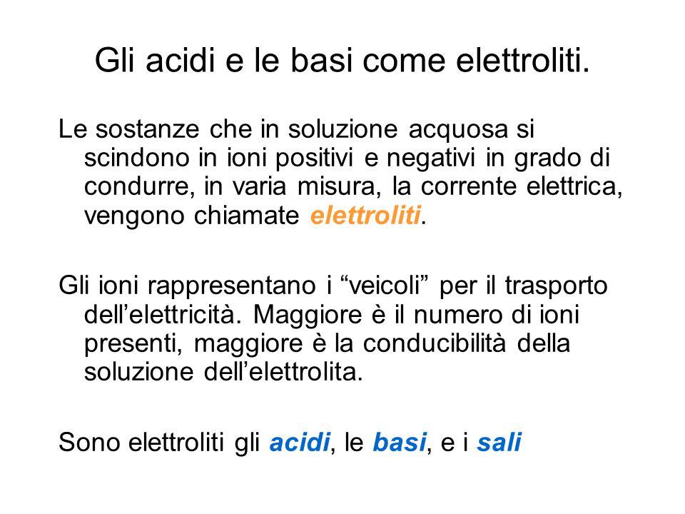 Gli acidi e le basi come elettroliti. Le sostanze che in soluzione acquosa si scindono in ioni positivi e negativi in grado di condurre, in varia misu